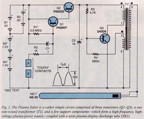 plasma cutter wiring diagram wire center u2022 rh abetter pw CNC Mill Diagram CNC Router Diagram