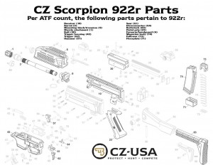 CZ Scorpion Parts falling under 922(r) - Image Courtesy CZ-USA